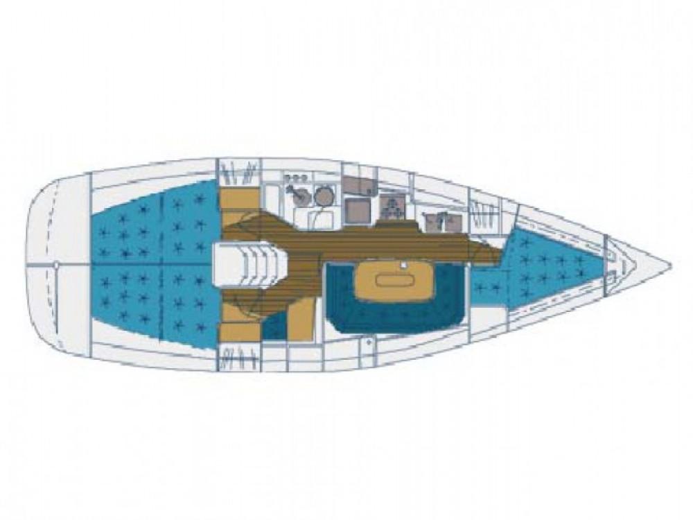 Segelboot mieten in Grad Zadar zum besten Preis