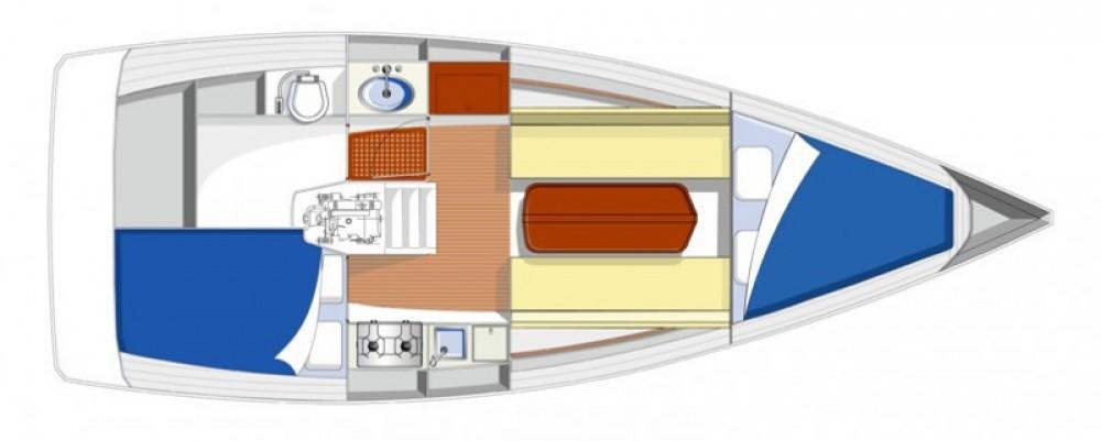 Vermietung Segelboot Rm mit Führerschein