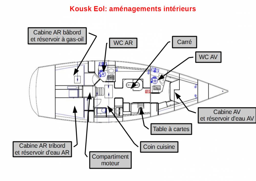 Wauquiez Centurion 45 S zwischen Privatpersonen und professionellem Anbieter Toulon
