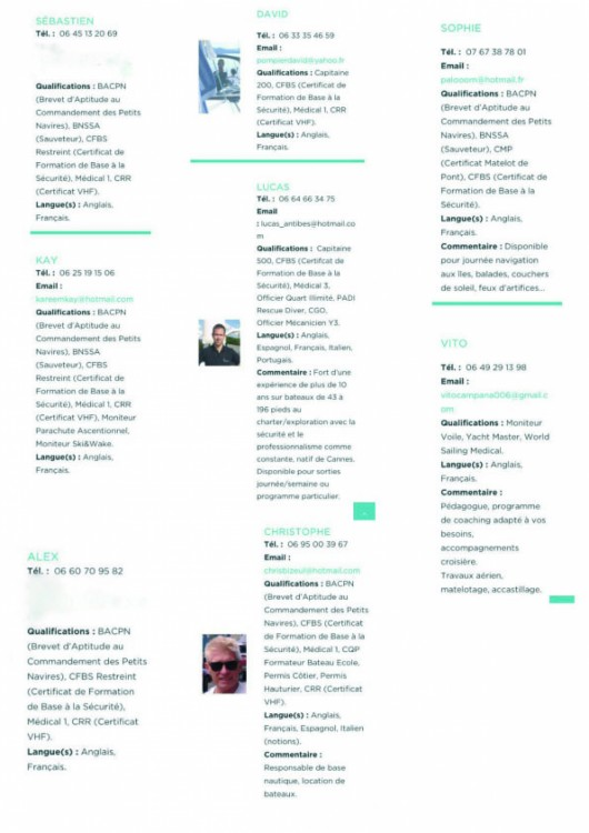 Master Gommoni Master 660 zwischen Privatpersonen und professionellem Anbieter Cannes