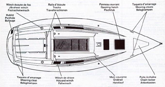 Segelboot mieten in Lorient zum besten Preis