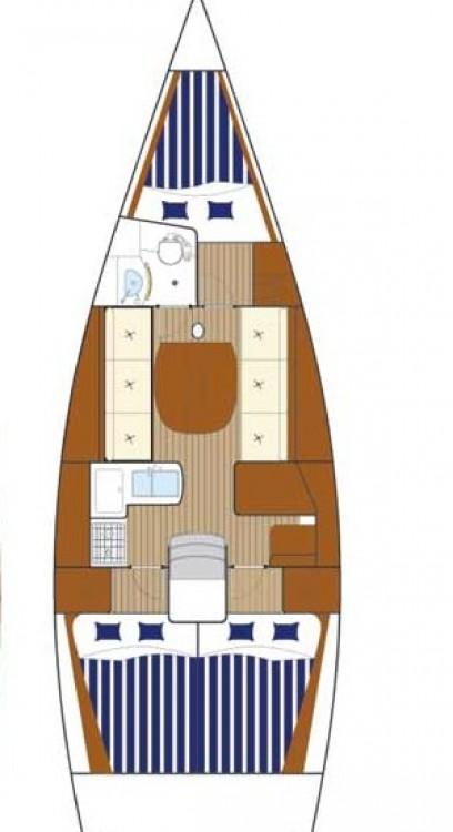 Segelboot mit oder ohne Skipper Bénéteau mieten in Caorle