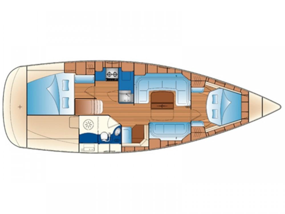 Segelboot mit oder ohne Skipper Bavaria mieten in Lávrio