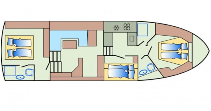 Motorboot mit oder ohne Skipper Yaretti mieten in Primošten