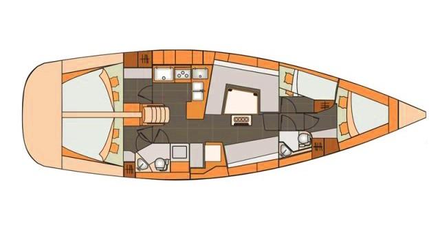 Segelboot mieten in Split zum besten Preis