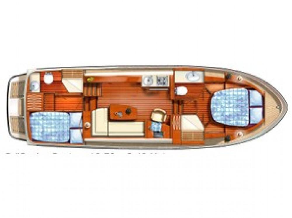 Motorboot mieten in Werder zum besten Preis
