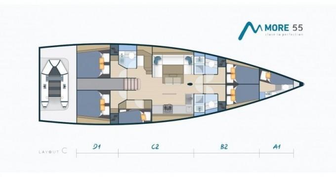 More Boats More 55 zwischen Privatpersonen und professionellem Anbieter Kaštel Gomilica