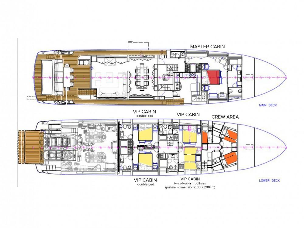 Bootsverleih  Riva Corsaro 100 Marina Kaštela Samboat