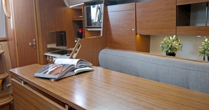 Segelboot mieten in Wilkasy zum besten Preis