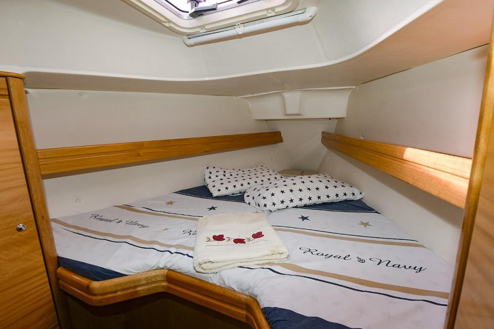 Bavaria Bavaria 30 Cruiser zwischen Privatpersonen und professionellem Anbieter Sitges