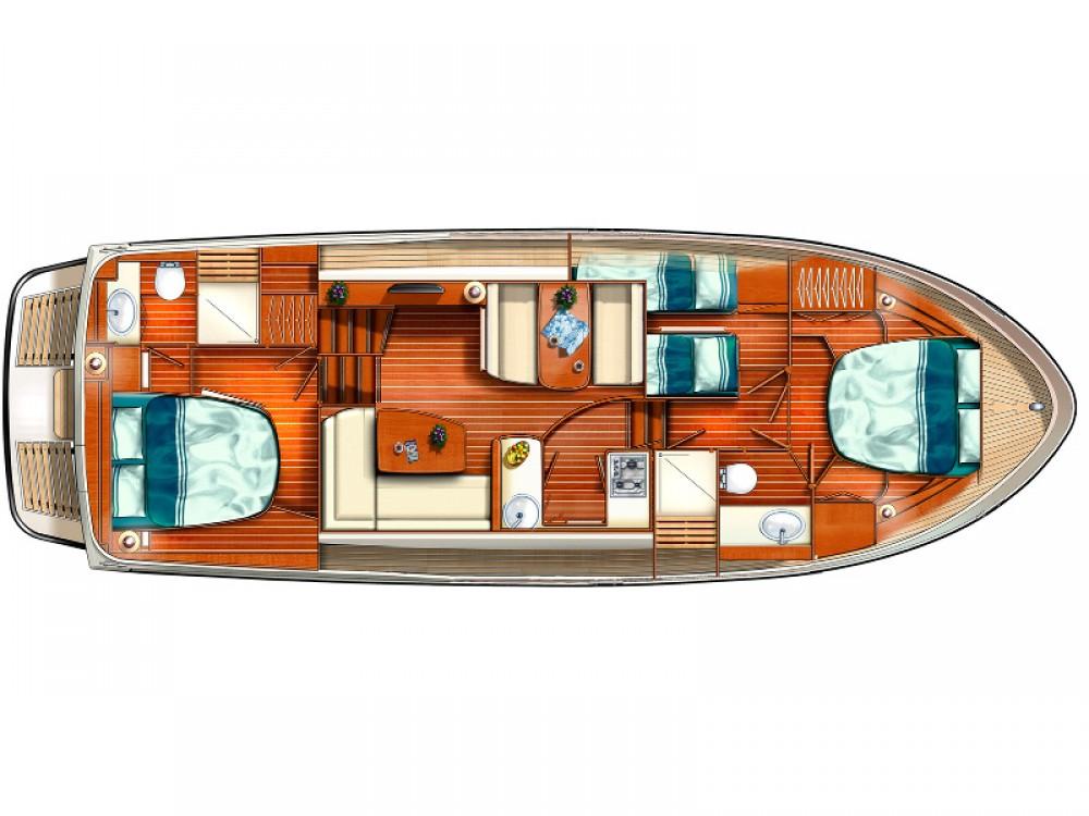 Motorboot mieten in Kortgene zum besten Preis