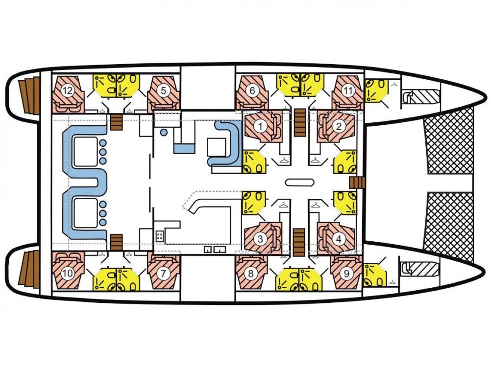 Mojito 78 - incl. crew & full board zwischen Privatpersonen und professionellem Anbieter Victoria