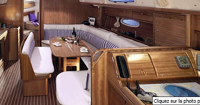 Bavaria Bavaria 39 Cruiser zwischen Privatpersonen und professionellem Anbieter Rhodes
