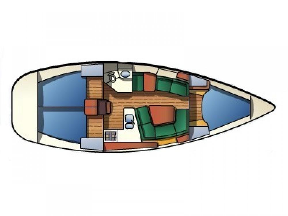 Jeanneau Sun Odyssey 37 zwischen Privatpersonen und professionellem Anbieter Marmaris