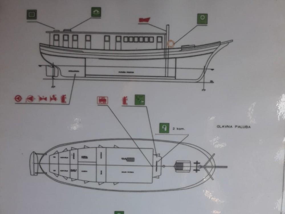 Bootsverleih  Gulet Split Samboat