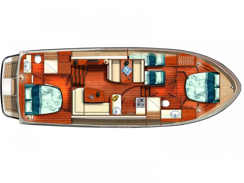 Motorboot mit oder ohne Skipper Linssen mieten in Auxerre